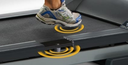 The Track of The Lifespan TR1200i in This Review Has Suspension for Runners